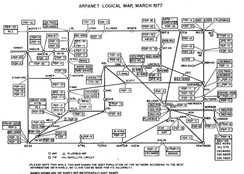 Schemat sieci ARPAnet w 1977 roku /Wikimedia Commons /INTERIA.PL/materiały prasowe