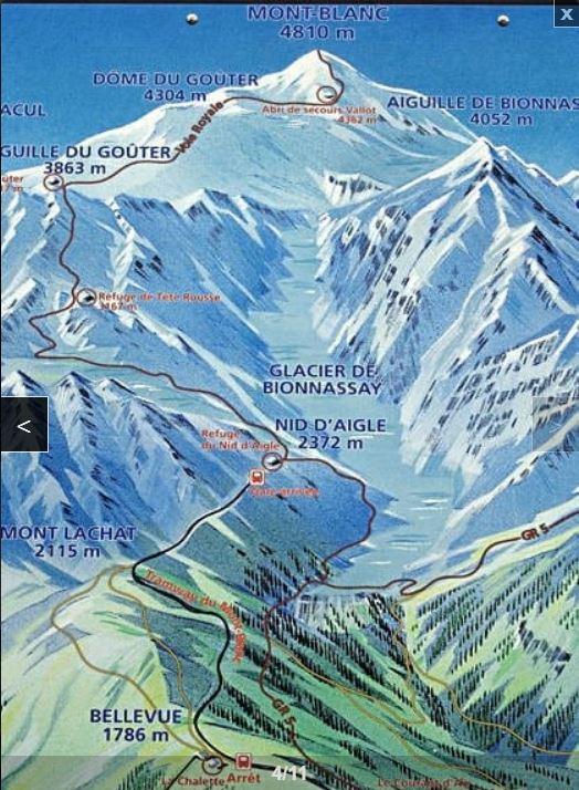 Schemat szlaków prowadzących na szczyt Mont Blanc /