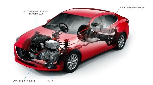 Schemat układu napędowej hybrydowej Mazdy Axeli (3) /Mazda