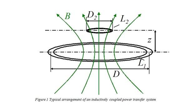 Schemat wyjaśniający bezprzewodowe ładowanie /materiały prasowe