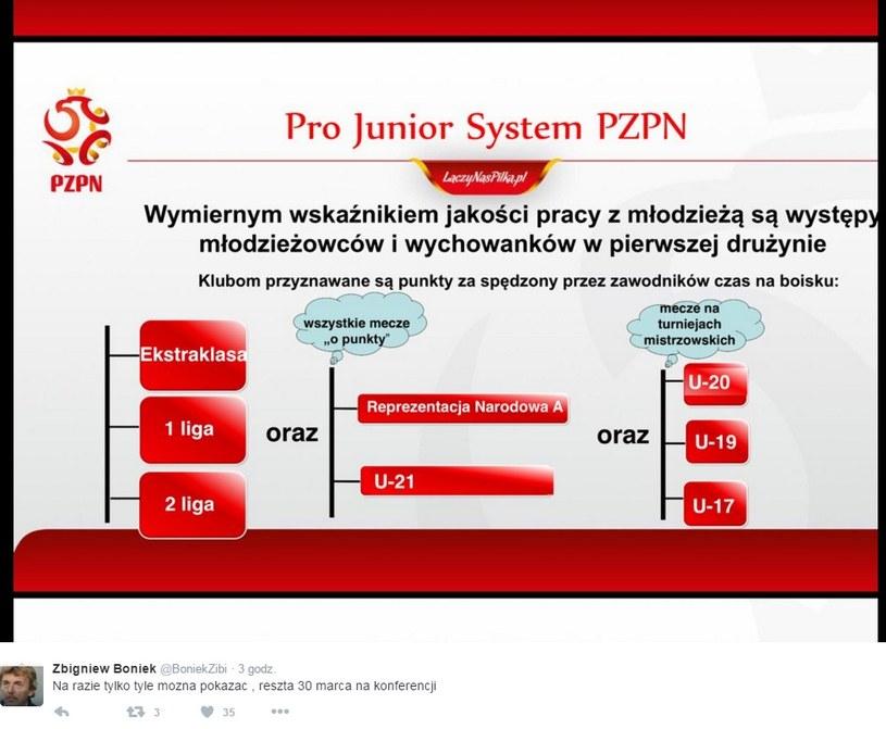Screen z Twittera Zbigniewa Bońka /