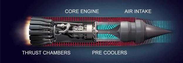 Silnik Sabre wchodzi w ostatnią fazę testów /materiały prasowe