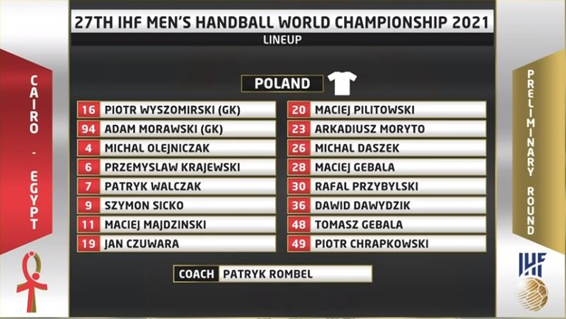 Skład Polski / IHF Competitions