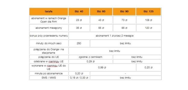 Składniki cenowe (netto) oferty Orange Biz /materiały prasowe