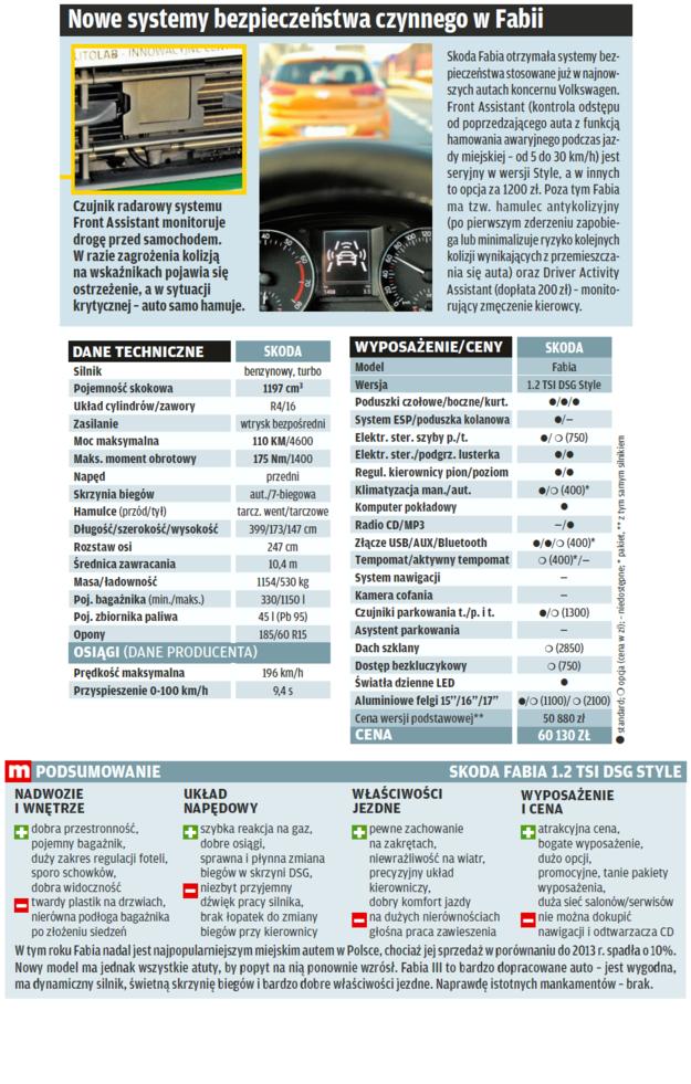 Skoda Fabia 1.2 TSI /Motor