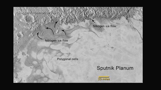 Ślady spływającego lodu dostrzegalne na skraju równiny Sputnika /NASA