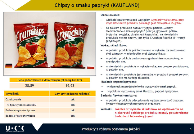 Slajd z prezentacji przygotowanej przez Urząd Ochrony Konkurencji i Konsumentów /UOKiK /