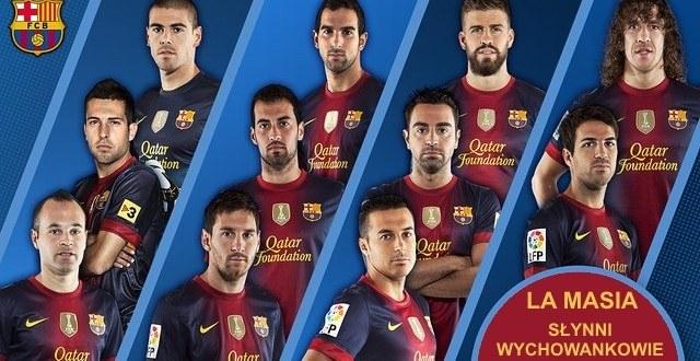 Słynni wychowankowie La Masia. Od lewej z dołu do góry: Iniesta, Alba, Valdes, Messi, Busquets, Montoya, Pedro, Xavi, Pique, Fabregas i Puyol /INTERIA.PL