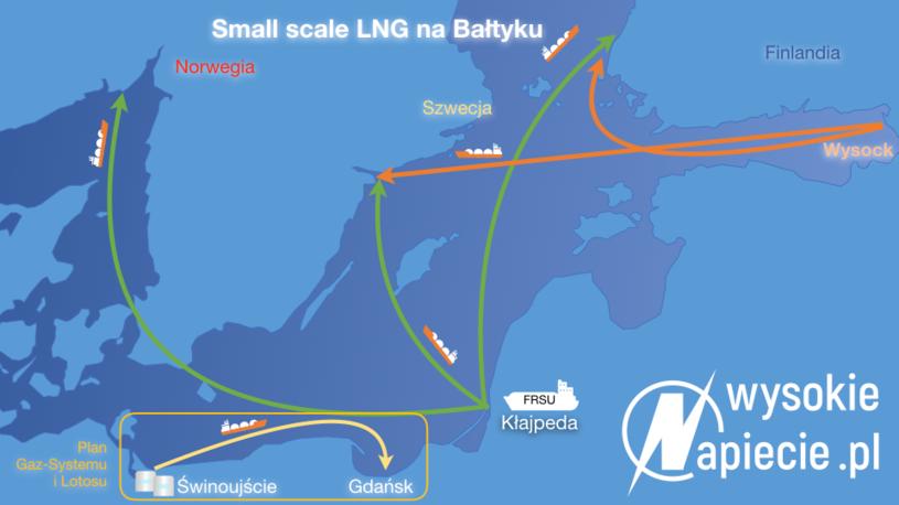 Small scale LNG na Bałtyku. Źródło: WysokieNapiecie