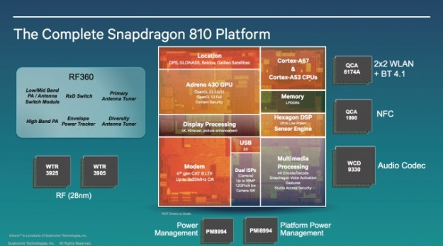 Snapdragon 810 /materiały prasowe