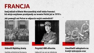 Sojusznicy Rzeczpospolitej w wojnie polsko- bolszewickiej