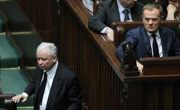Sondaż: PO i PiS idą łeb w łeb