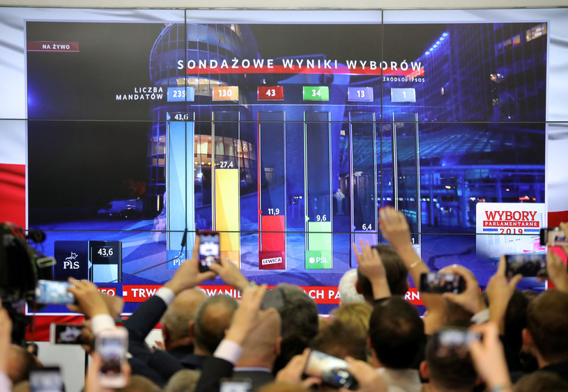 Sondażowe wyniki wyborów /Piotr Molecki /East News