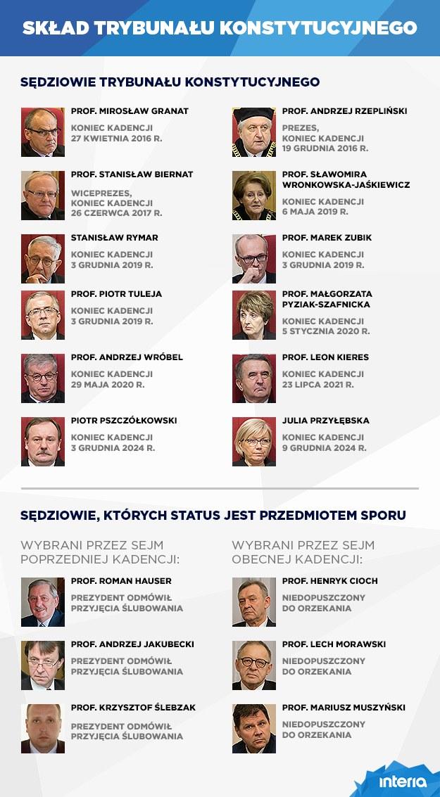 Spór o skład Trybunału Konstytucyjnego /INTERIA.PL