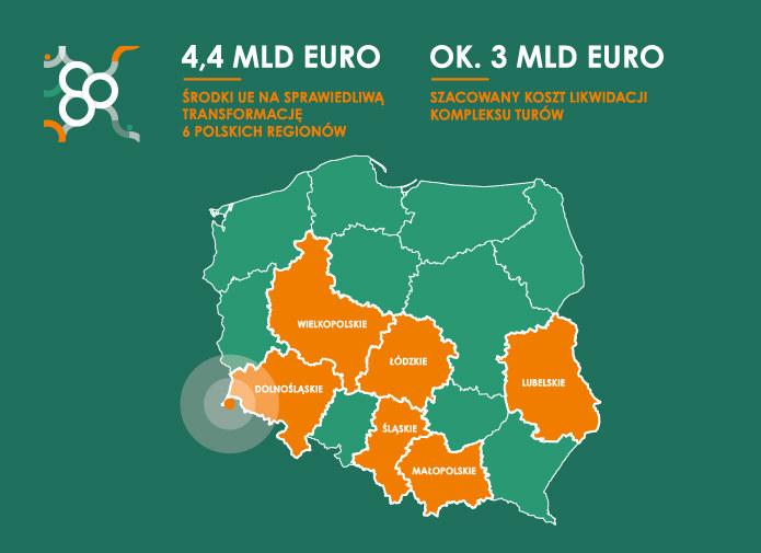 """""""Środki UE na sprawiedliwą transformację 6 polskich regionów"""" źródło PGE /materiały promocyjne"""
