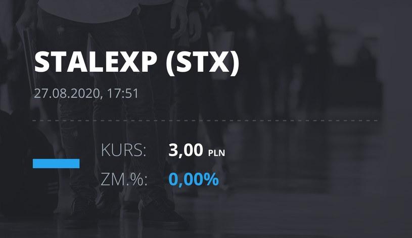 Stalexport (STX): notowania akcji z 27 sierpnia 2020 roku