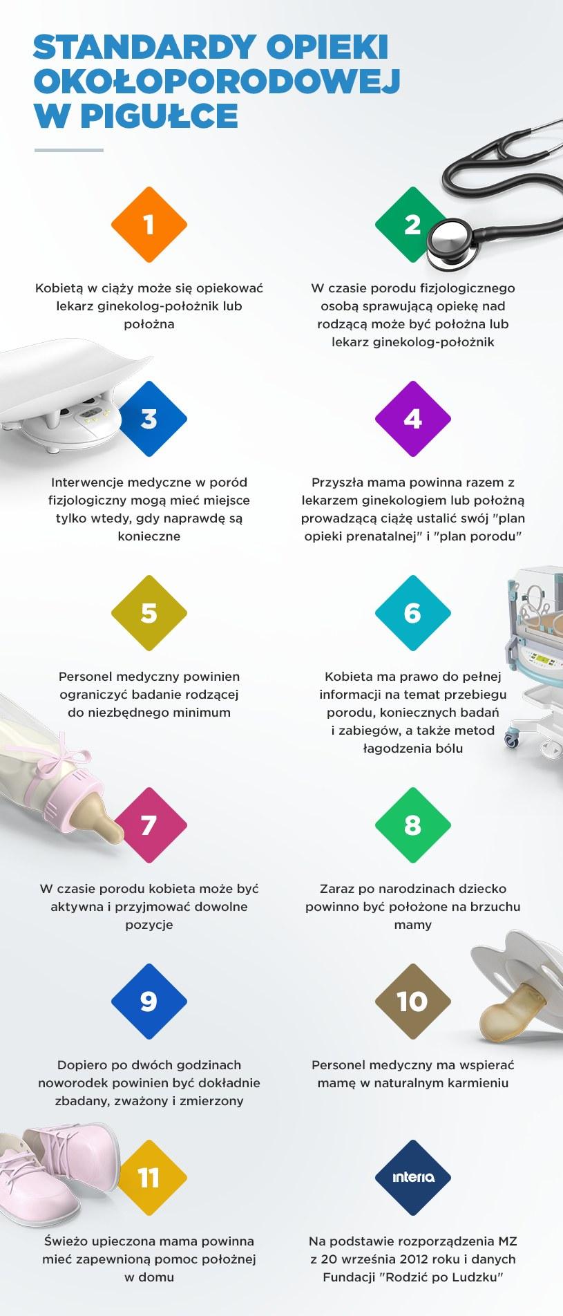 Standardy opieki okołoporodowej w pigułce /