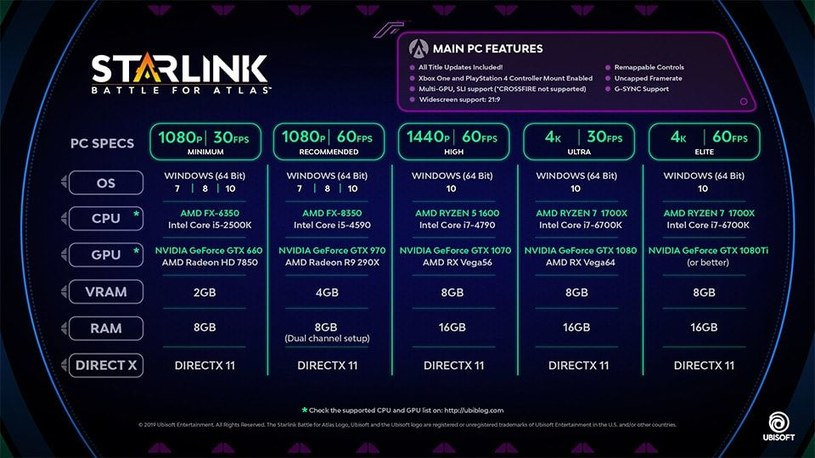 Starlink: Battle for Atlas - wymagania sprzętowe /materiały prasowe