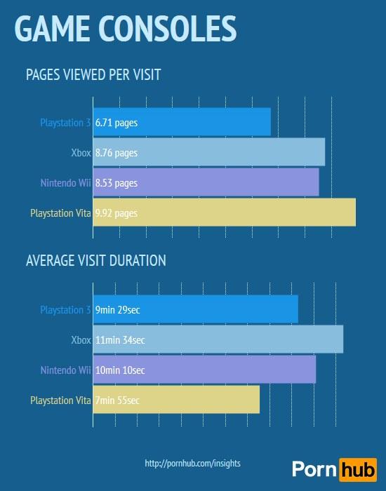 Statystyki Pornhub /materiały prasowe