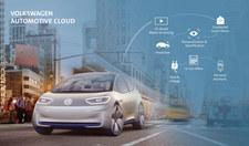 0007MRC2G8ULD5KH-C307 Strategiczna współpraca Volkswagena i Microsoftu