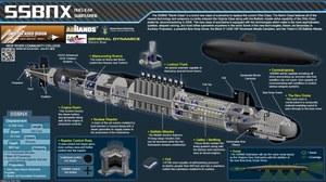 Strategiczny okręt podwodny nowej generacji