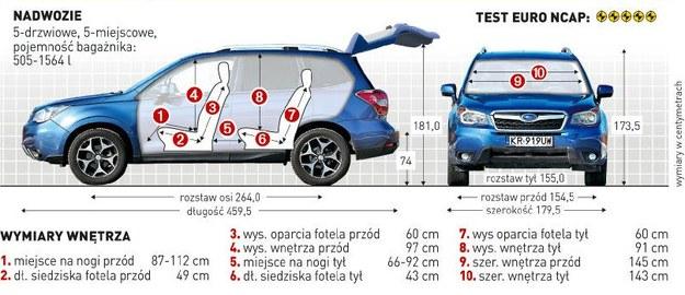 Subaru Forester 2.0i Platinum: nadwozie i wnętrze /Auto Moto