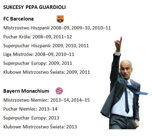 Sukcesy Pepa Guardioli /INTERIA.PL