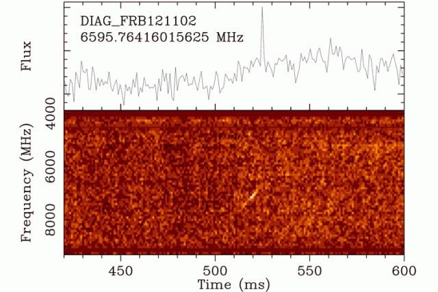 Sygnał FRB 121102 /materiały prasowe