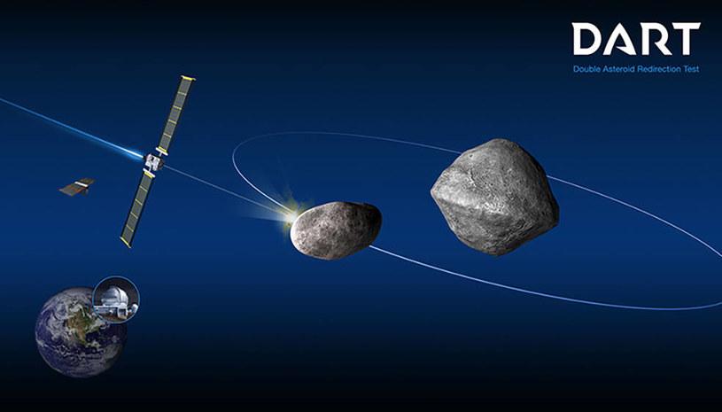 System DART może okazać się ostatnią tarczą obronną Ziemi /materiały prasowe