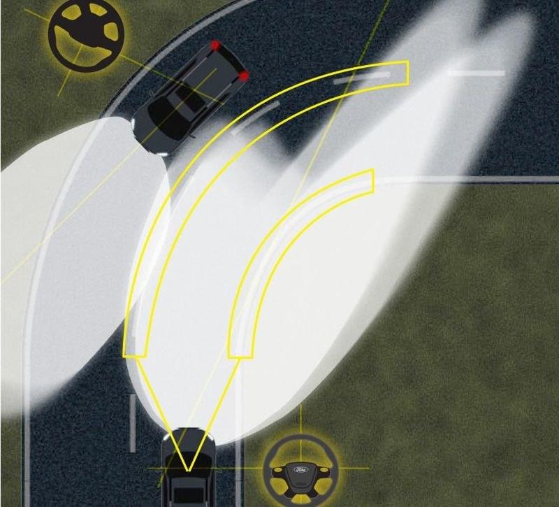 System Forda analizuje również krzywiznę drogi /