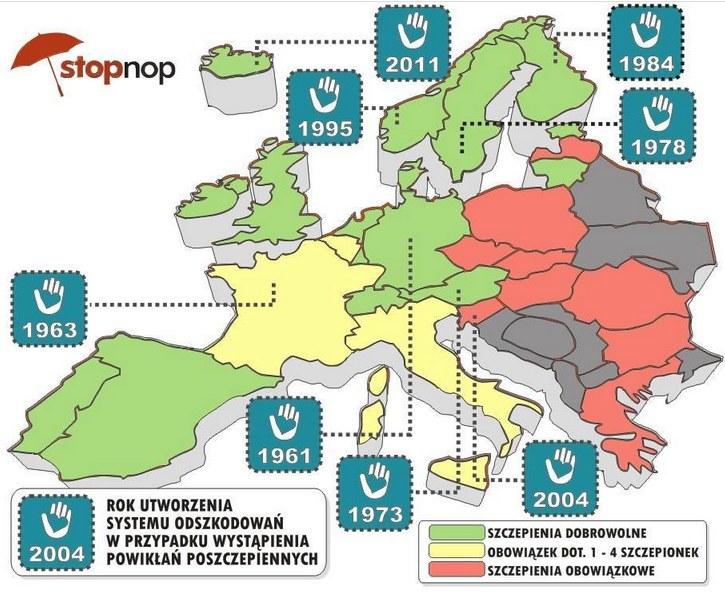 System szczepień w poszczególnych krajach europejskich /INTERIA.PL