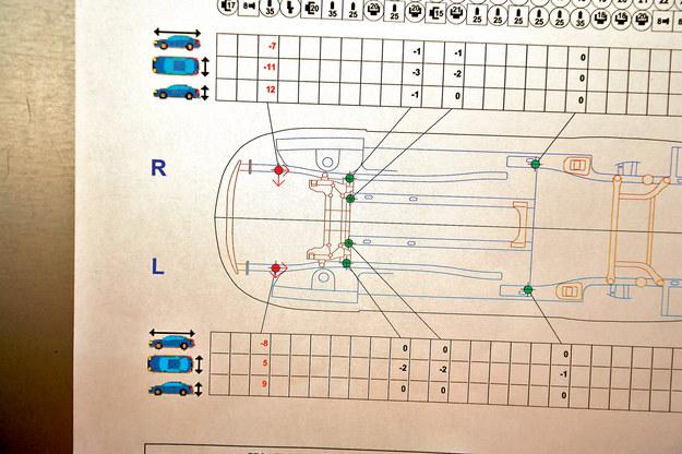 System wskazuje lokalizację badanych punktów. Wyniki wyświetlane są na bieżąco na monitorze (na czerwono zaznacza nie mieszczące się w tolerancji). /Motor