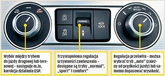 Systemy wspomagające jazdę w terenie /Motor