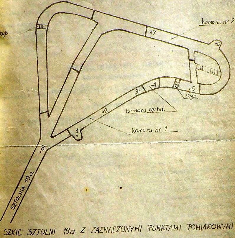 Szkic pętli obiegowej na końcu sztolni 19a z zaznaczonymi punktami, w których dokonano pomiarów dozymetrycznych w październiku 1975 roku. /Odkrywca