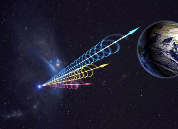 Szybki błysk radiowy rozłożony na różne zakresy długości fal elektromagnetycznych. /Jingchuan Yu, Beijing Planetarium / NRAO /materiały prasowe