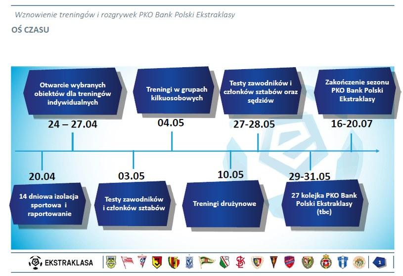 Ta prezentacja trafiła do rąk premiera RP Mateusza Morawieckiego