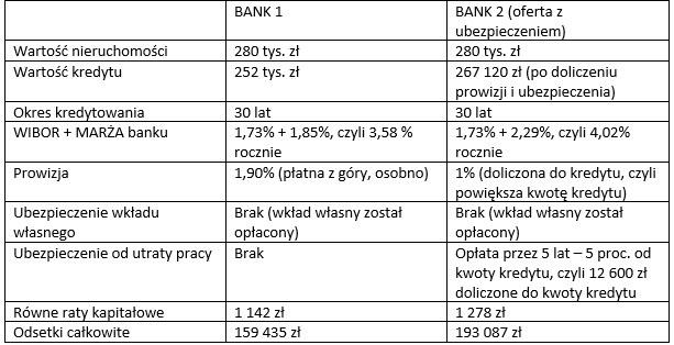 Tabela /INTERIA.PL