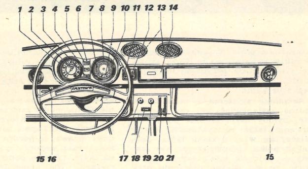 tablica przyrządów /Motor