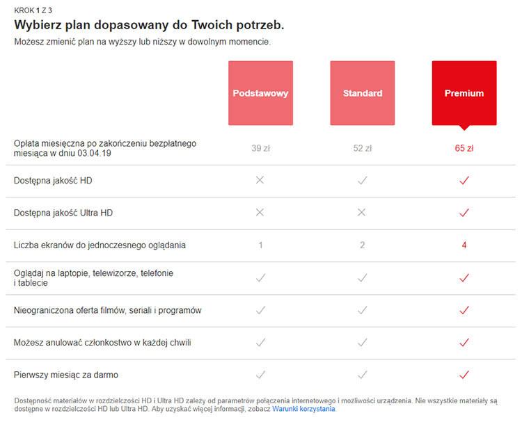 Tak mogą wyglądać nowe ceny Netflixa /SatKurier