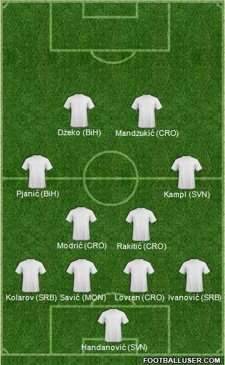 Tak mogłaby wyglądać jedenastka reprezentacji Jugosławii, gdyby ta się nie rozpadła. Grafika: FootballUser.com /Internet