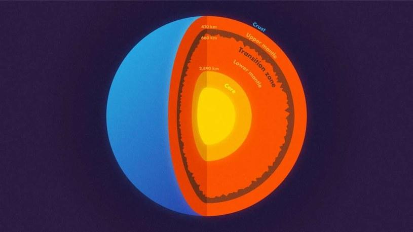 Tak może wyglądać budowa Ziemi - między płaszczem zewnętrznym i wewnętrznym znajdują się pasma górskie /materiały prasowe