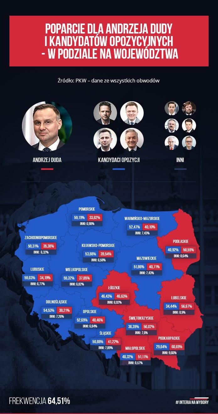 Tak rozklada się suma głosów czterech opozycyjnych kandydatów w województwach /INTERIA.PL