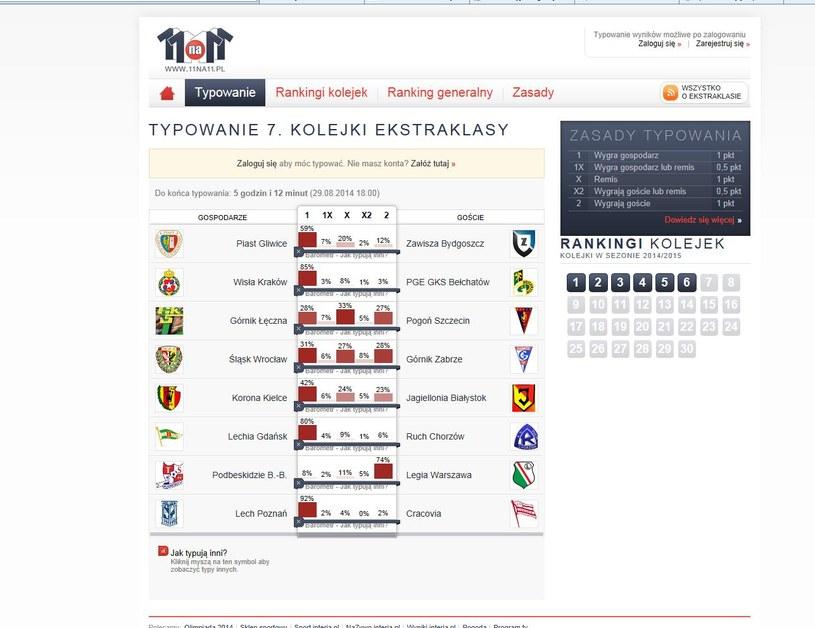 Tak typują mecze 7. kolejki Ekstraklasy użytkownicy serwisu 11na11.pl /INTERIA.PL