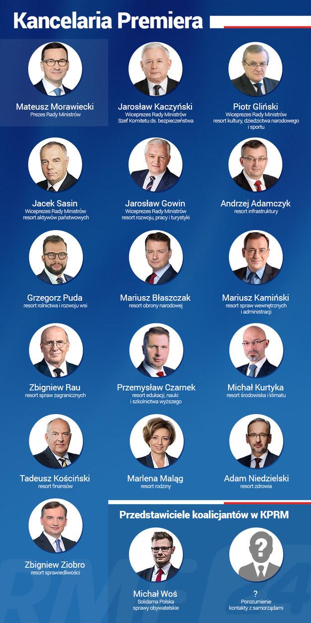 Tak - według nieoficjalnych informacji dziennikarzy RMF FM - ma wyglądać nowy skład rządu /RMF FM