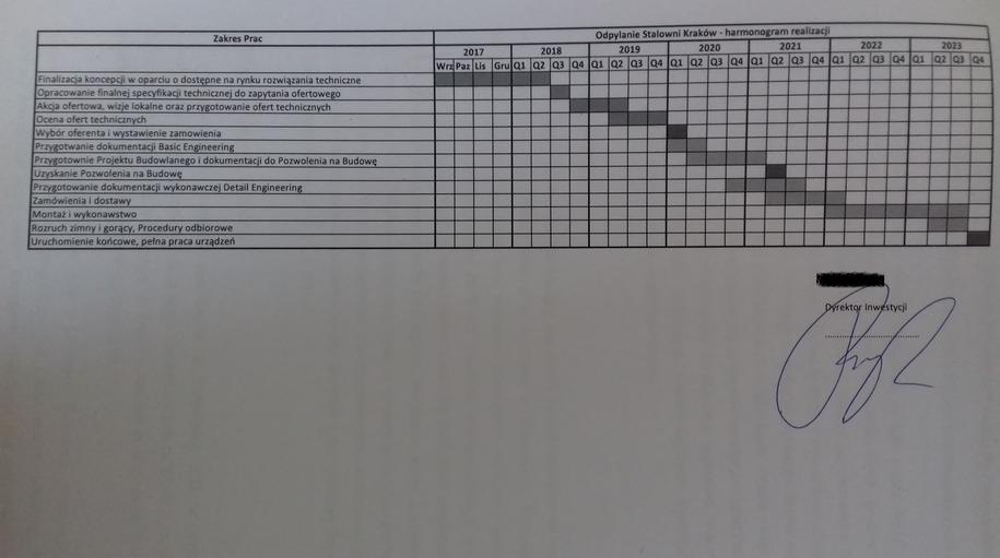 Taką propozycję rozłożenia prac w czasie przedstawiła Huta ArcelorMittal /Zrzut ekranu