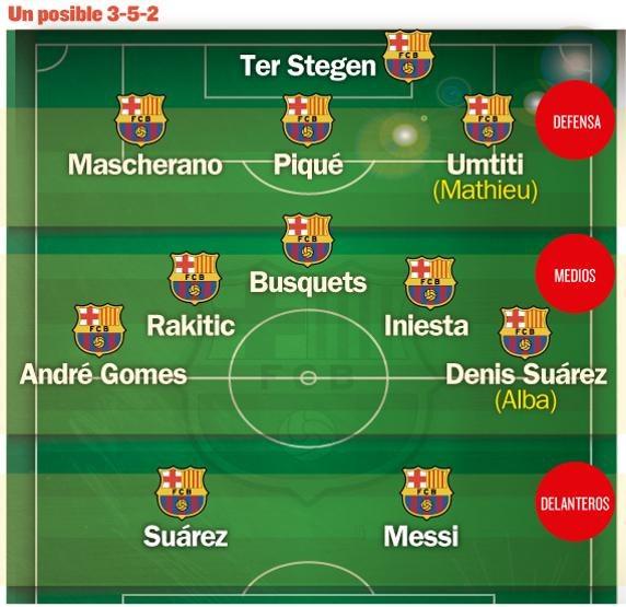 Takiego ustawienia w najbliższych meczach towarzyskich ma próbować Luis Enrique /Screen z Mundo Deportivo /Internet