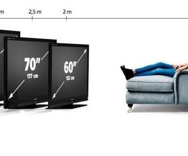 Telewizor o 2-metrowej przekątnej