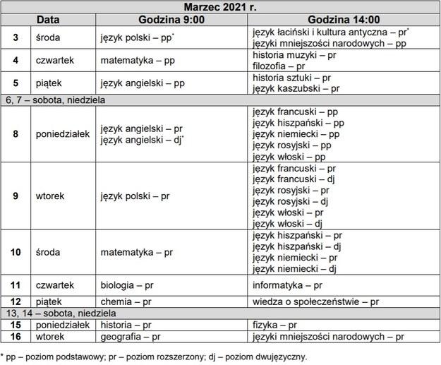 Terminaż próbnych matur / cke.gov.pl /