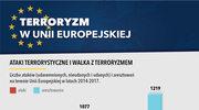 Terroryzm w Unii Europejskiej