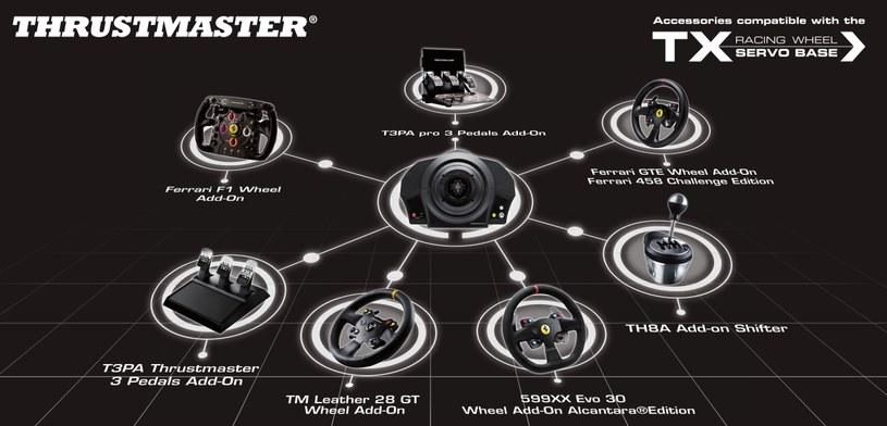 Thrustmaster i przykładowy ekosystem urządzeń /materiały prasowe